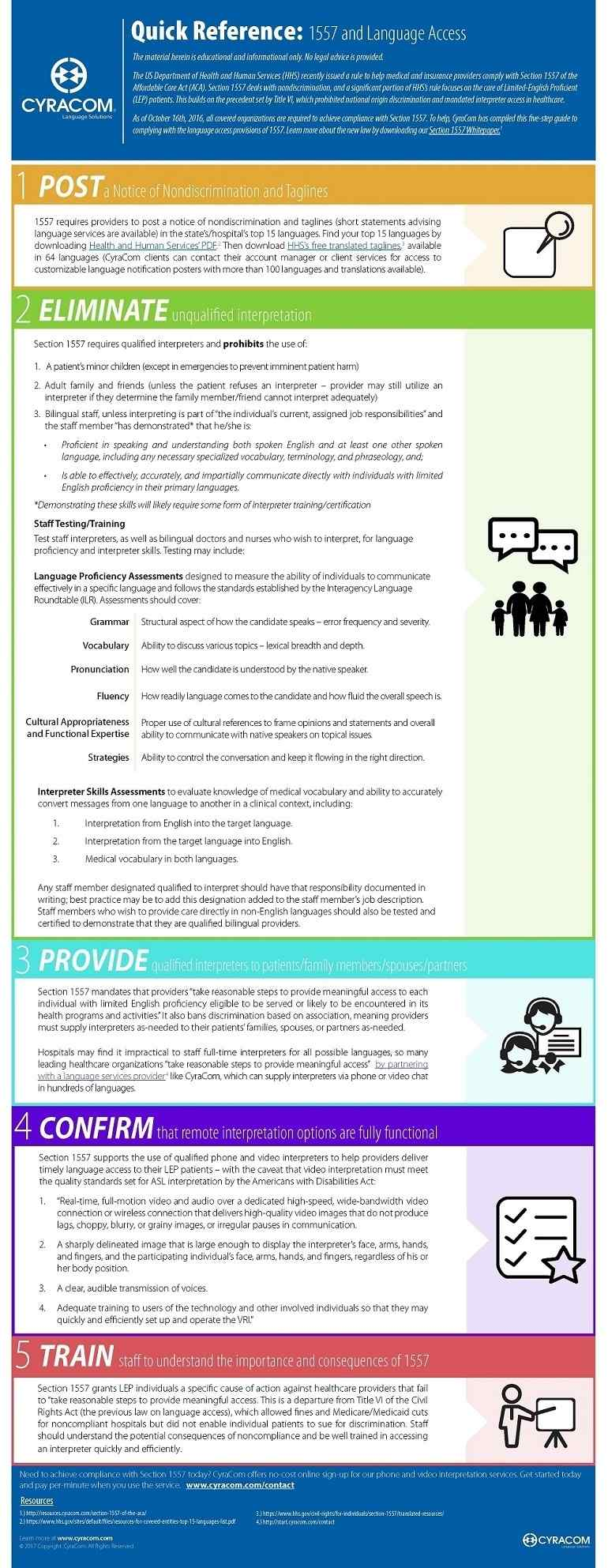 Quick reference 1557 and Language Access (one page) 1000px.jpg